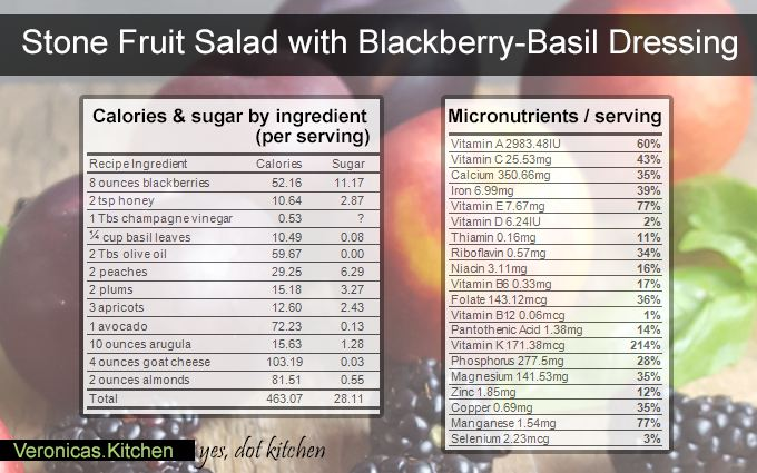 Peach, plum, apricot stone fruit salad with blackberry basil dressing