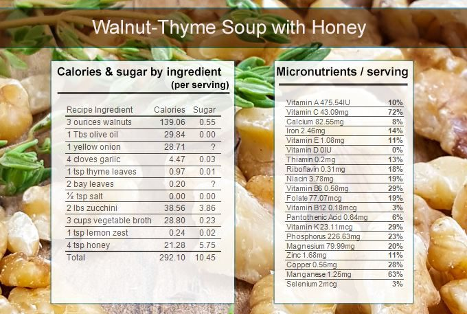 Walnut Thyme Soup Nutrition