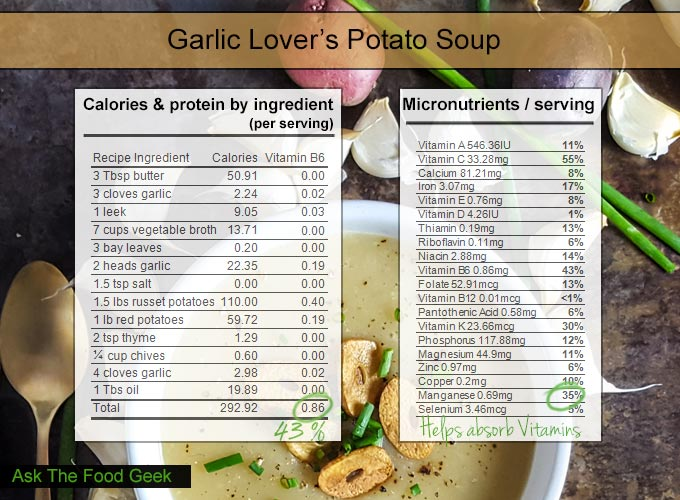 Garlic Potato Soup Nutrition