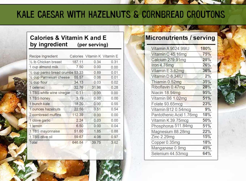 Kale caesar salad nutrition