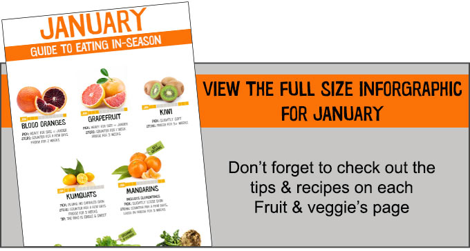 What's in season for January - Infographic