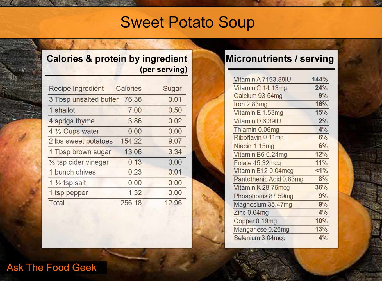 sweet potato soup nutrition label