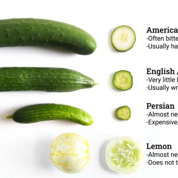 Cucumber varieties, whole and sliced, with bitterness labels.