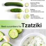 Which cucumbers are best for tzatziki sauce?